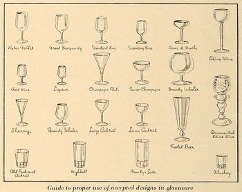 1937 glass guide